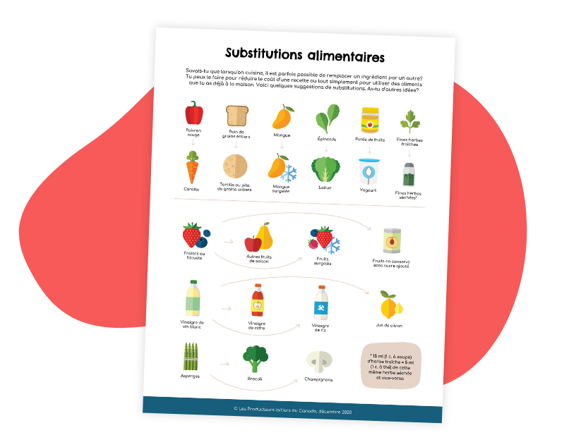 Substitutions alimentaires